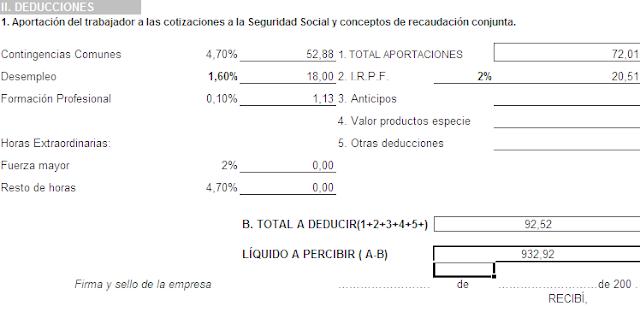 aportaciones_SS