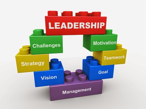 essay about leader research synergy leadership skills and team building skills  leadership skills and team
