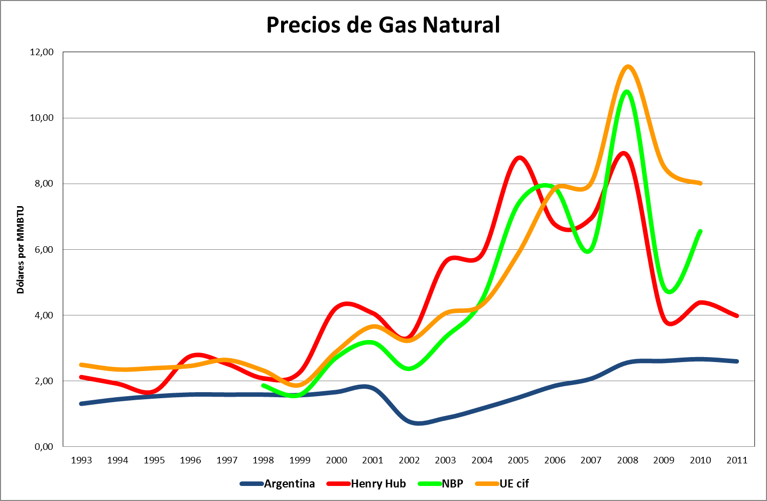 Calderas gas natural precios finest montaje central - Calderas de gas precios ...