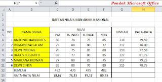 data dengan menggunakan huruf kapital
