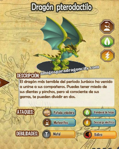 imagen de las caracteristicas del dragon pterodactilo
