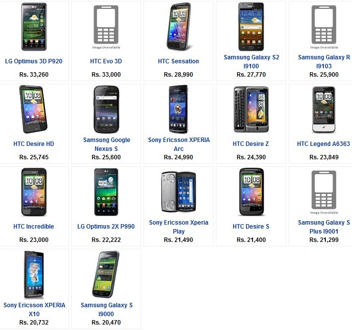 all android phones price list in delhi you are