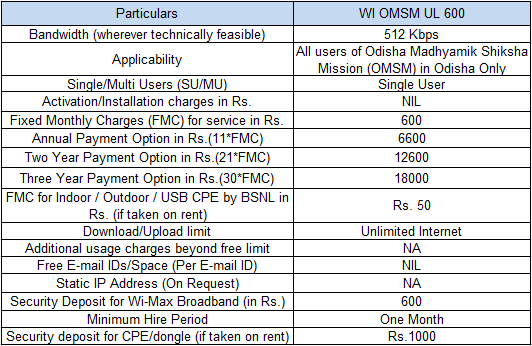 BSNL Odisha WiMAX Plan Tariff for OMSM