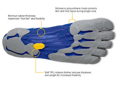 Vibram Seeya review