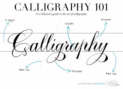 http://www.cecinewyork.com/cecistyle/2013/06/18/v151-ceci-creative-tips-calligraphy-101-ceci-johnsons-guide-to-calligraphy-terms/