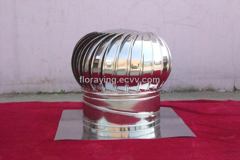 Air Ventilator Manufacturers : Air ventilator manufacturers