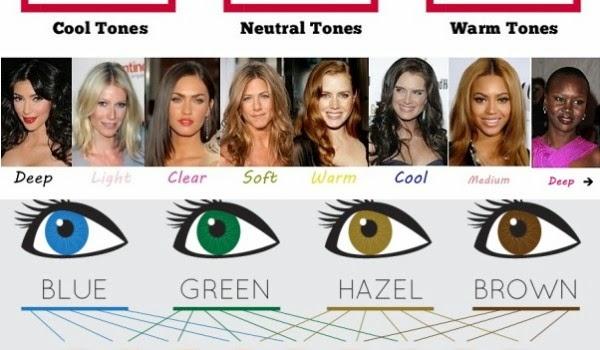 Фото цвета волос с названием краски