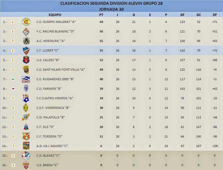 Image Result For Segunda Division