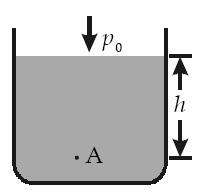 Tekanan total atau tekanan mutlak yang dialami oleh titik A yang berada di dalam suatu fluida adalah sebesar pA.