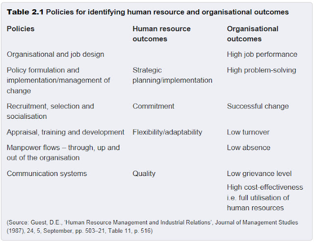 guest 1987 hrm model Models of human resource management (unlike the guest model)  schuler and jackson (1987).