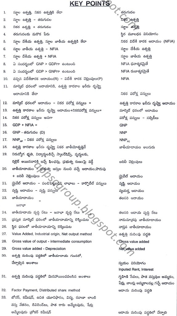 APPSC Group 2 Material Telugu- Free Download PDF