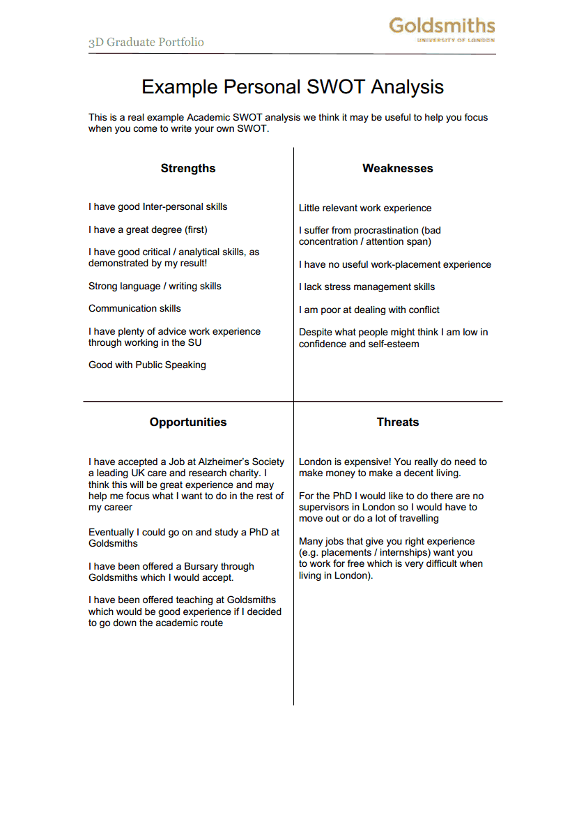 Swot Analysis For Personal Development Examples Mb3 Study Forum