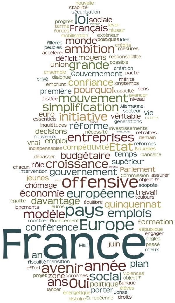 Conférence de presse de François Hollande