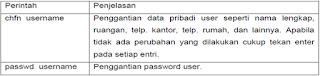 Perubahan Data User Pada Debian - Manajemen User Pada Sistem Operasi Jaringan