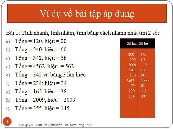 Bài toán tìm hai số khi biết tổng.hiệu(4)