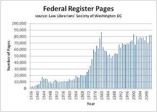 source federal register issue