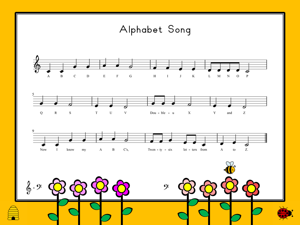 how to read abc sheet music