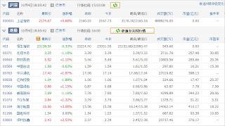 中国株コバンザメ投資ウォッチ銘柄watch20131004