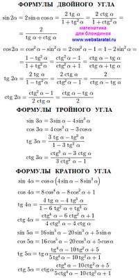 Формулы тригонометрия. Уравнения кратных углов. Тригонометрические равенства. Синус двойного, тройного, кратного углов. Косинус, тангенс, котангенс двойных, тройных кратных аргументов. Математика для блондинок.