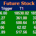Most Active  Future Stock  and Option for 04 May 2015