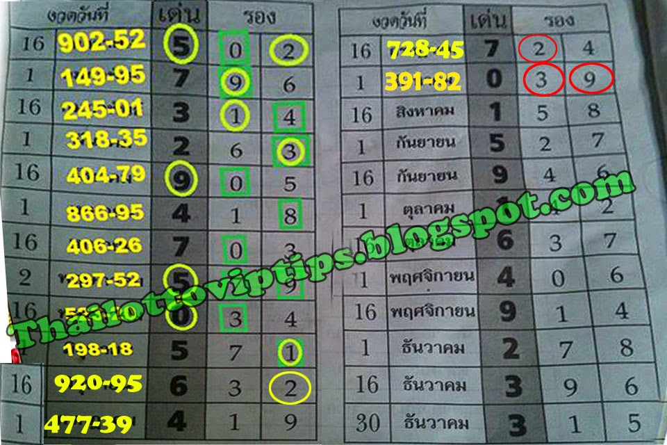 Thai Lottery Touch Yearly 2014