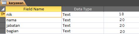 tabel karyawan