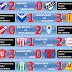 Primera - Fecha 5 - Apertura 2011 - Resultados
