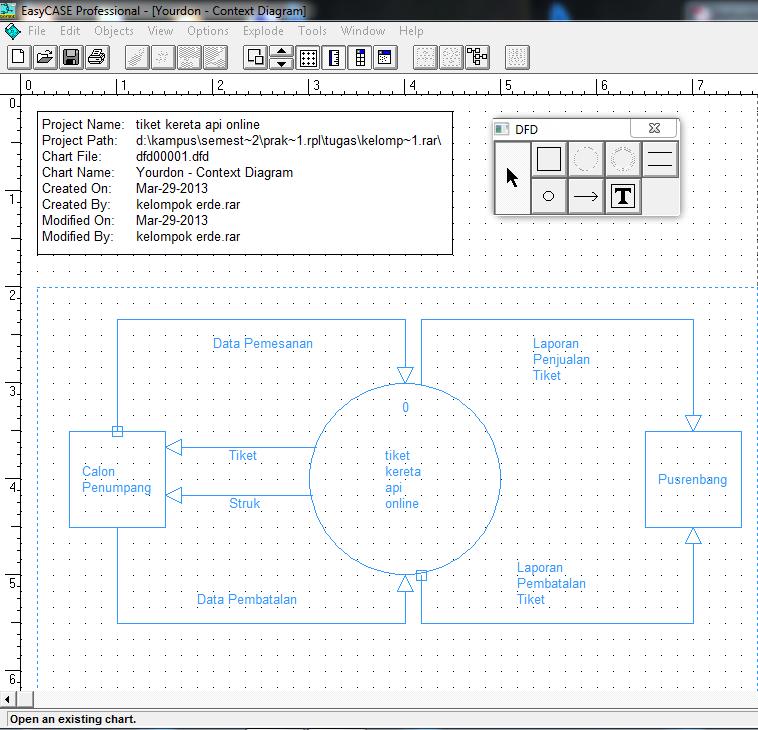 Ilmu komputer gambar dfd dari rancangan apliikasi tiket kereta api diatas merupakan diagram konteks dari sistem penjualan tiket online adapun untuk data flow diagram nya yaitu ccuart Images