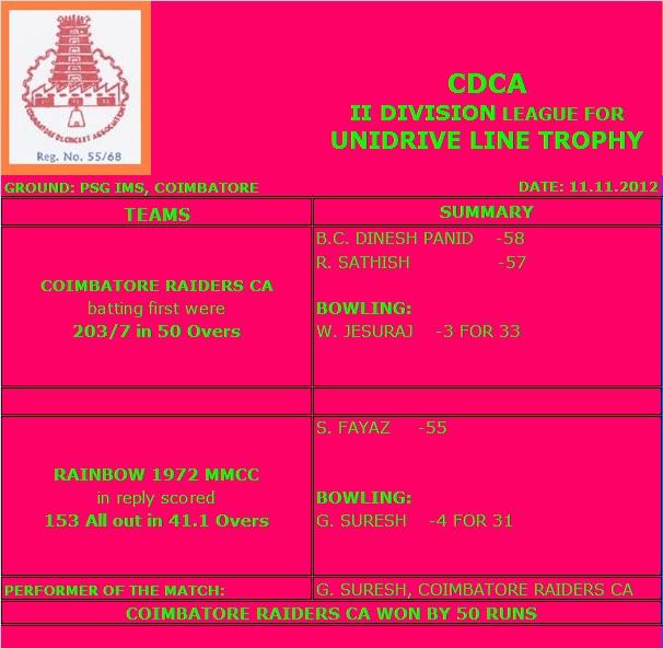 UNI DRIVE LINE TROPHY - 11.11.2012