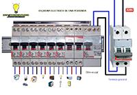 Cuadro electrico vivienda esquemas el ctricos for Cuadro electrico de una vivienda