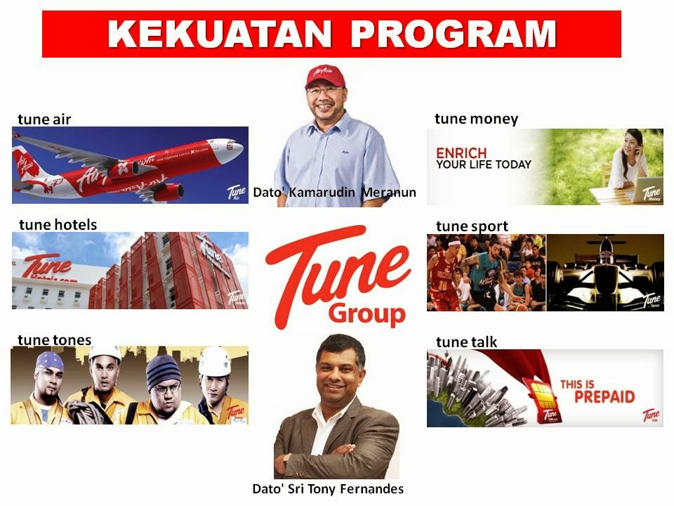 Siapa Dibelakang Program Tune Talk