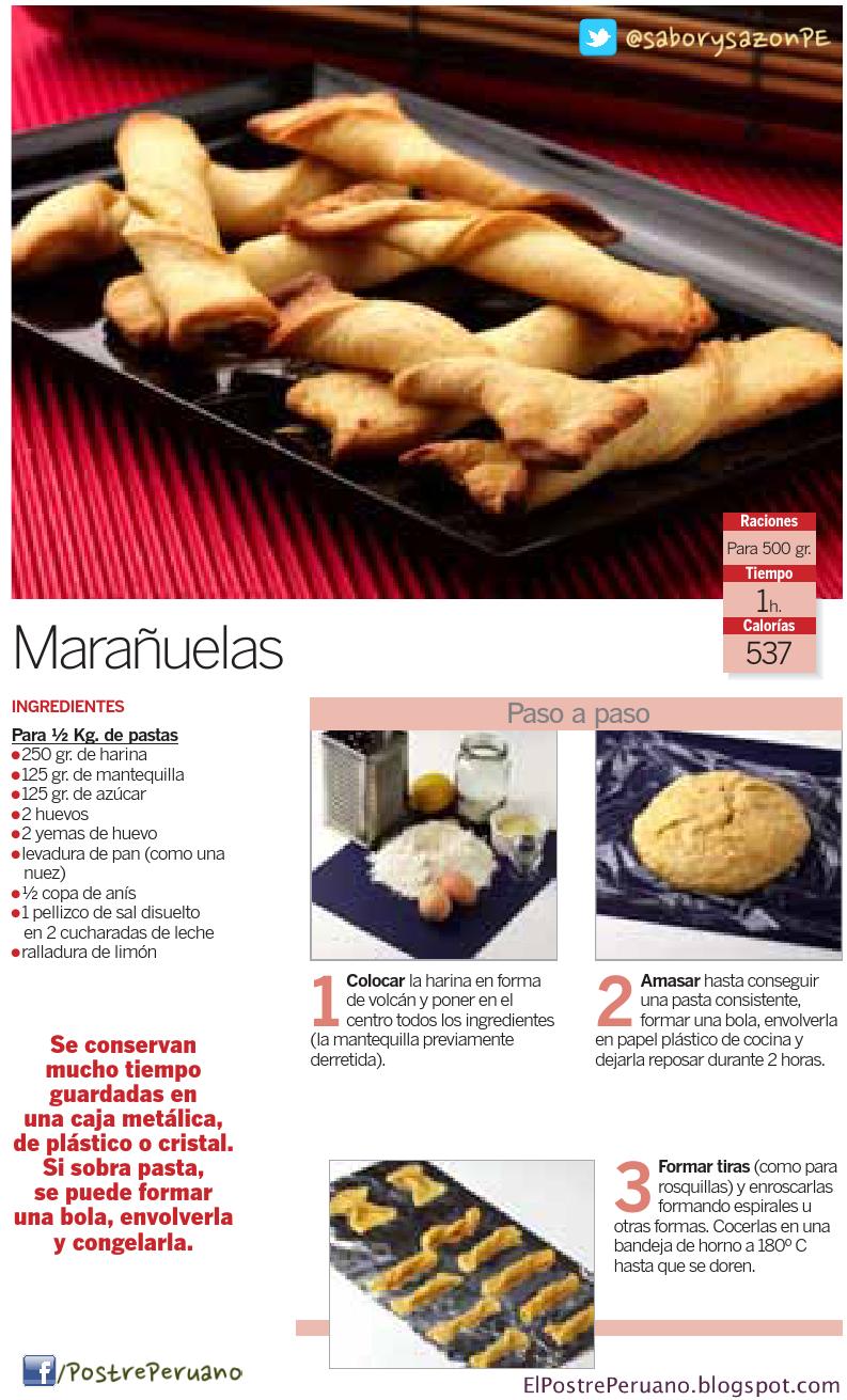 COMO PREPARAR MARAÑUELAS - Recetas