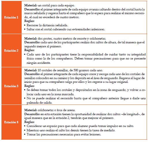 Circuito De Accion Motriz : EducaciÓn fisica actividades de fÍsica segundo