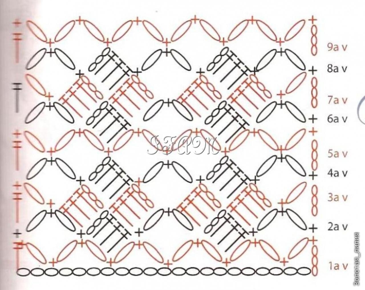 Вязание крючком узоры соломоновы петли