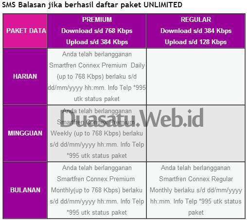 3 Daftar Tarif Paket Internet Smartfren terbaru 2013