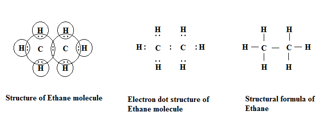 Electron dot structure of alkane, alkene, alkyne | Education solutions