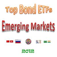 Top EM bond ETFs image