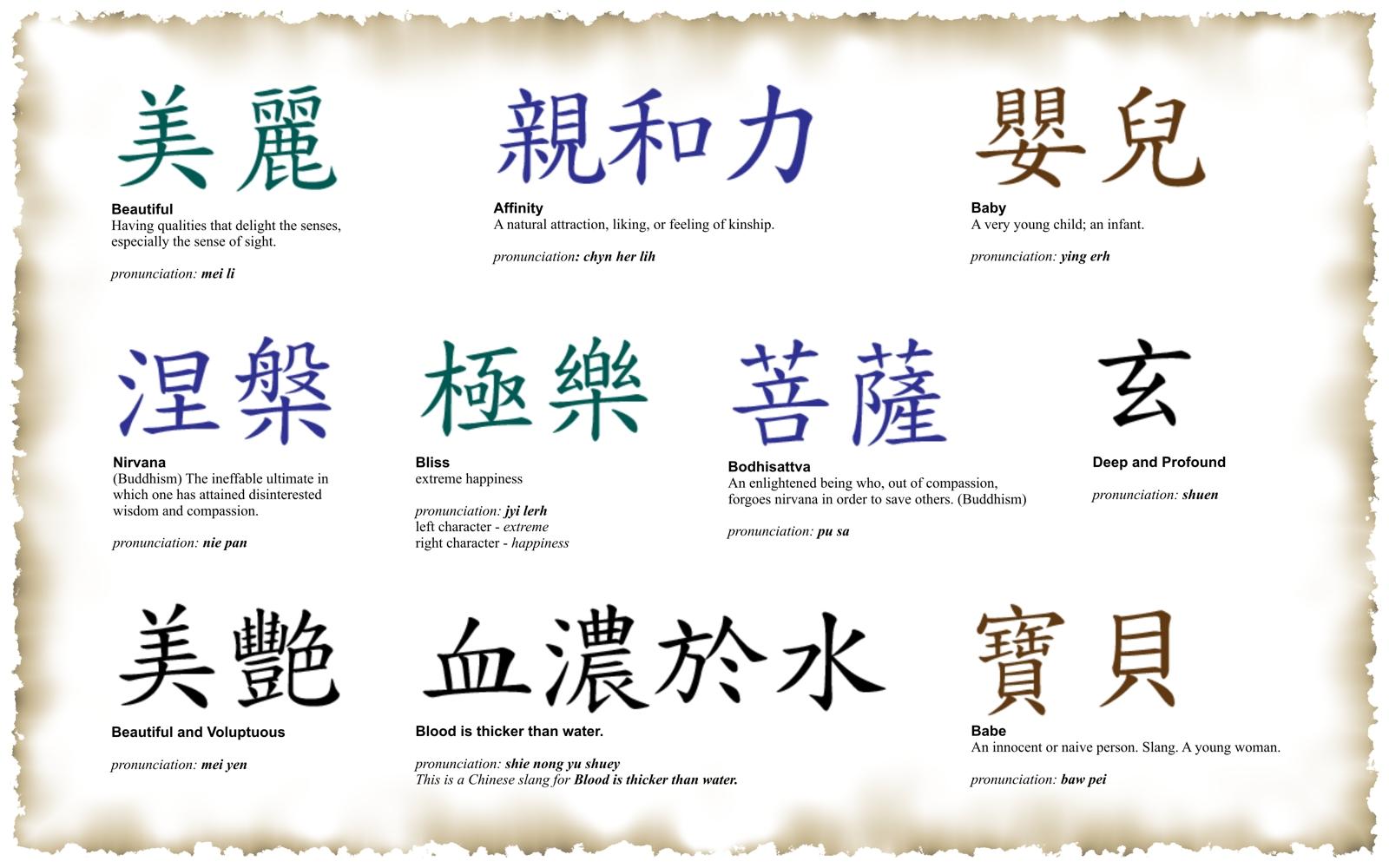Тату иероглиф с переводом