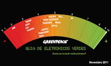 Eletrônicos Verdes