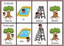 Preposition in at on Inggris