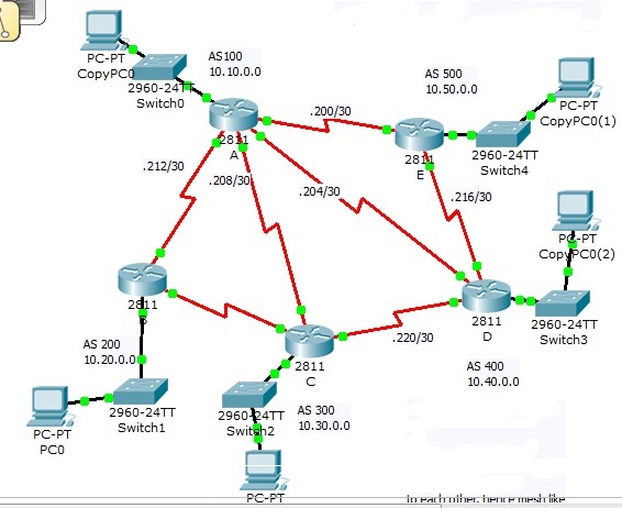Packet tracer 5 3
