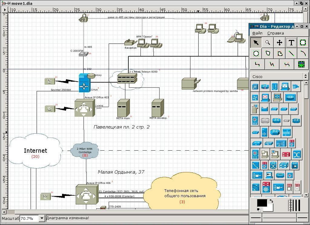 Gnulinux ubuntu dia editor de diagramas e fluxogramas para linux aptitude update atualizao de repositrio aptitude y install dia ver screenshot ccuart Images
