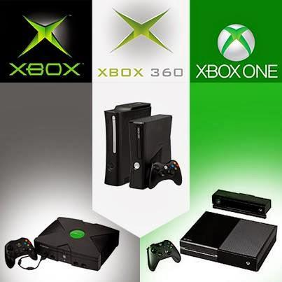 xbox evolution -#main