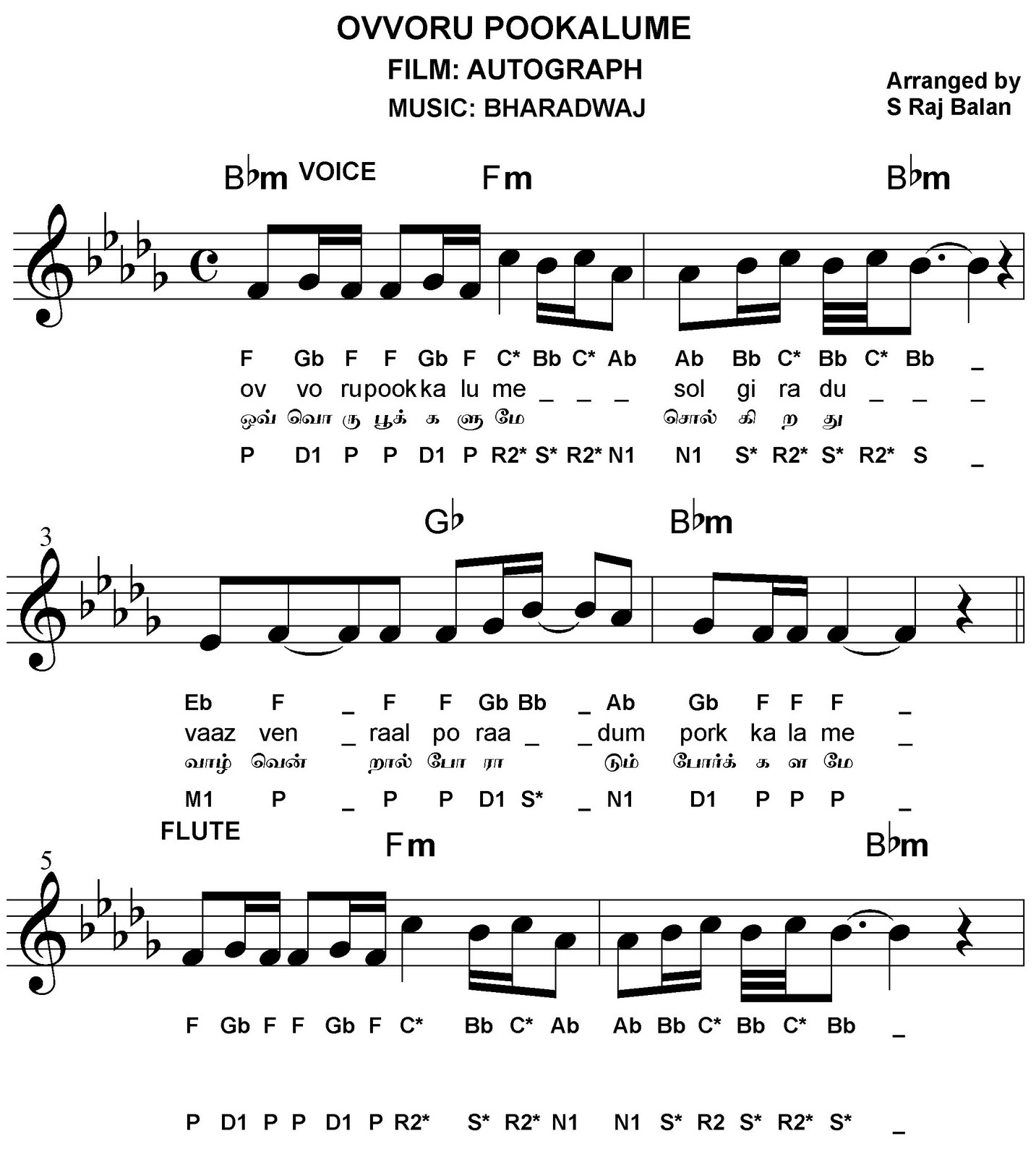 Sheet Music For Piano Hindi Songs - harmonica notes for hindi song quot hai apna dil to awara ...