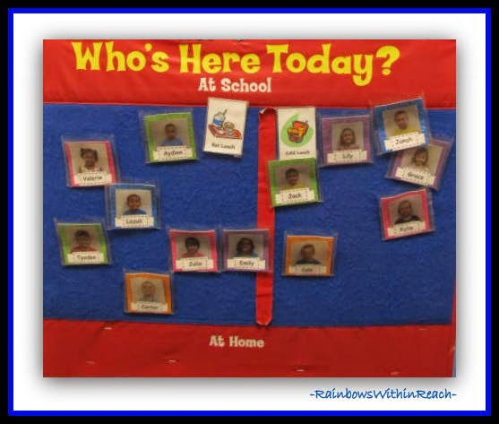 Graph & Diagram RoundUP: 125 Ideas from REAL Classrooms at RainbowsWithinReach