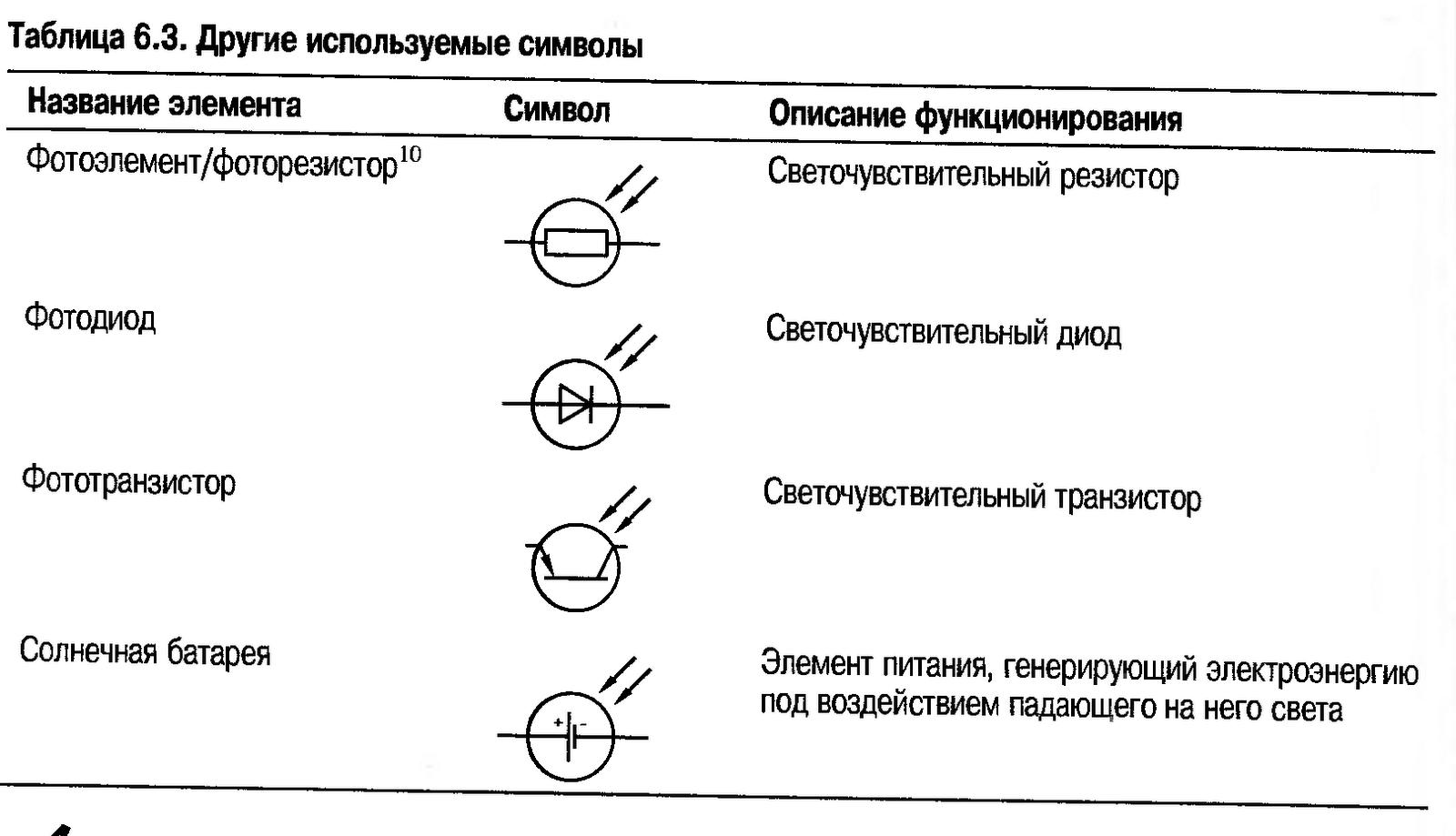 обозначение электрическая принципиальная схема гост