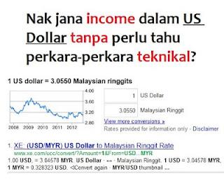 duit clickbank