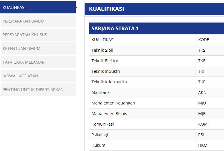 Petunjuk Pendaftaran Online PT Jasa Marga