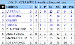 Divisional B - Serie A