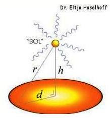 http://silentobserver68.blogspot.com/2012/11/physicist-offers-scientific-proof-that.html